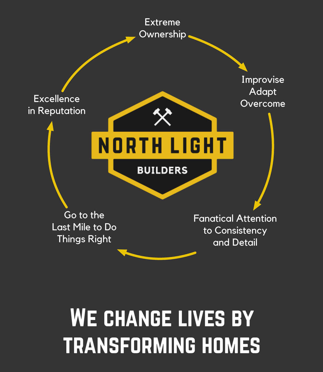 North Light Builders Core Ideology